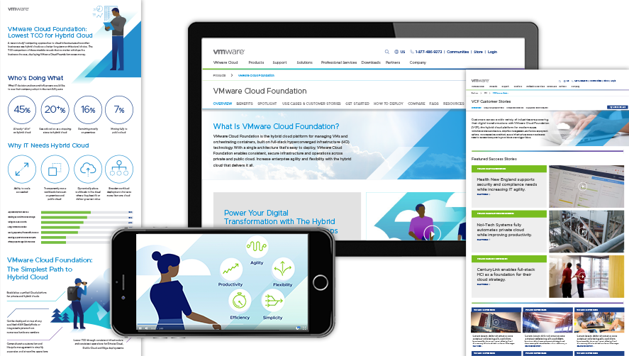 VMware Cloud Foundation | Website Optimization